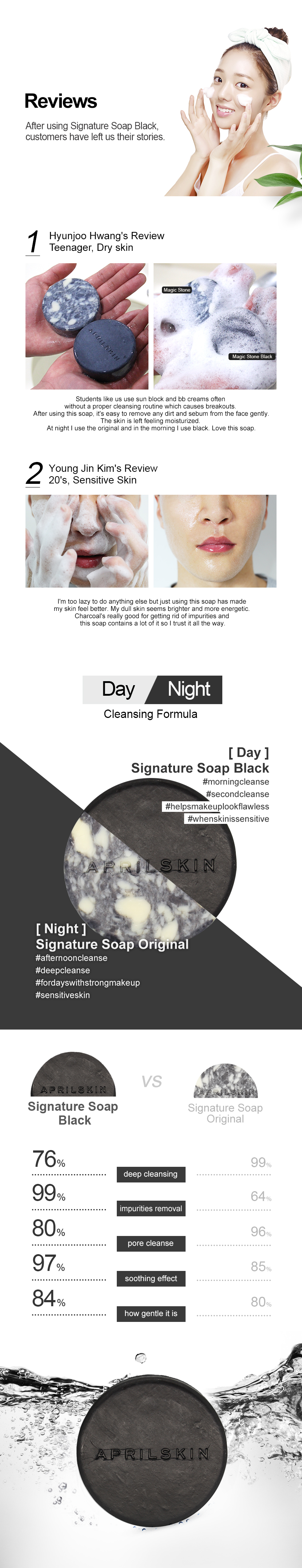 Natural Cleansing Soap by aprilskin #3